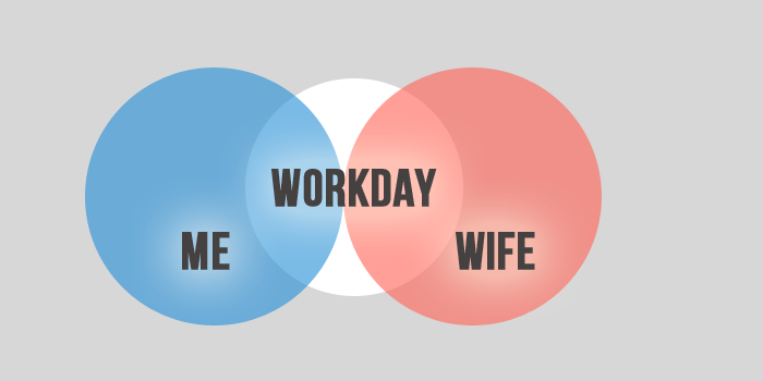 work with wife