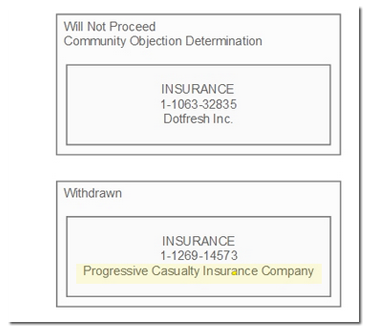 progressive insurance domain name