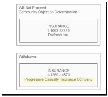 progressive insurance domain name