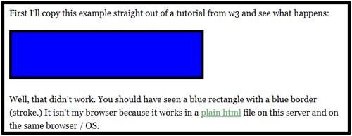 no render SVG inside WordPress