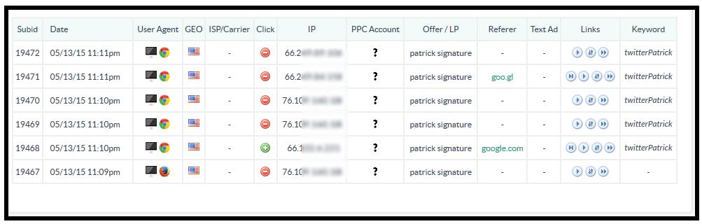 patrick signature click tracking